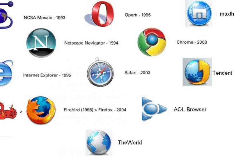 Early Web Browsers